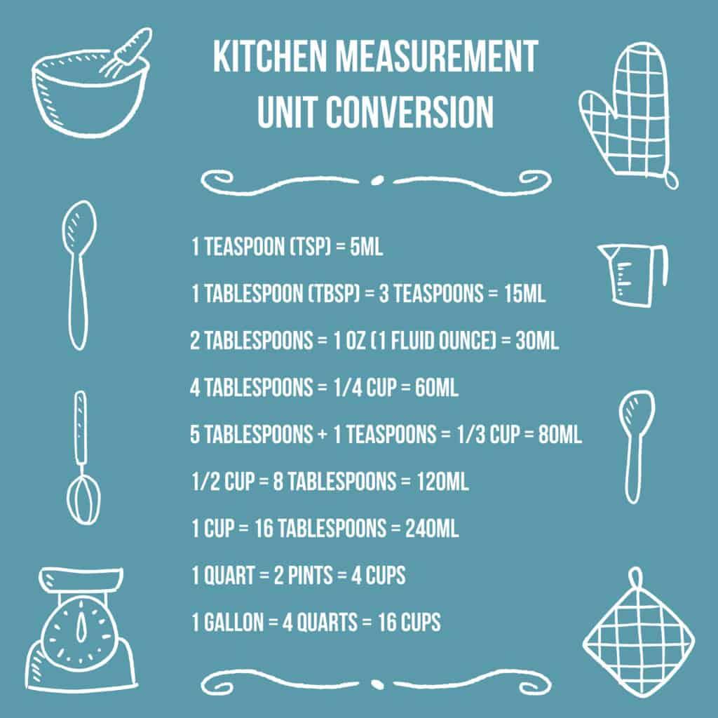 kitchen measurement unit conversions