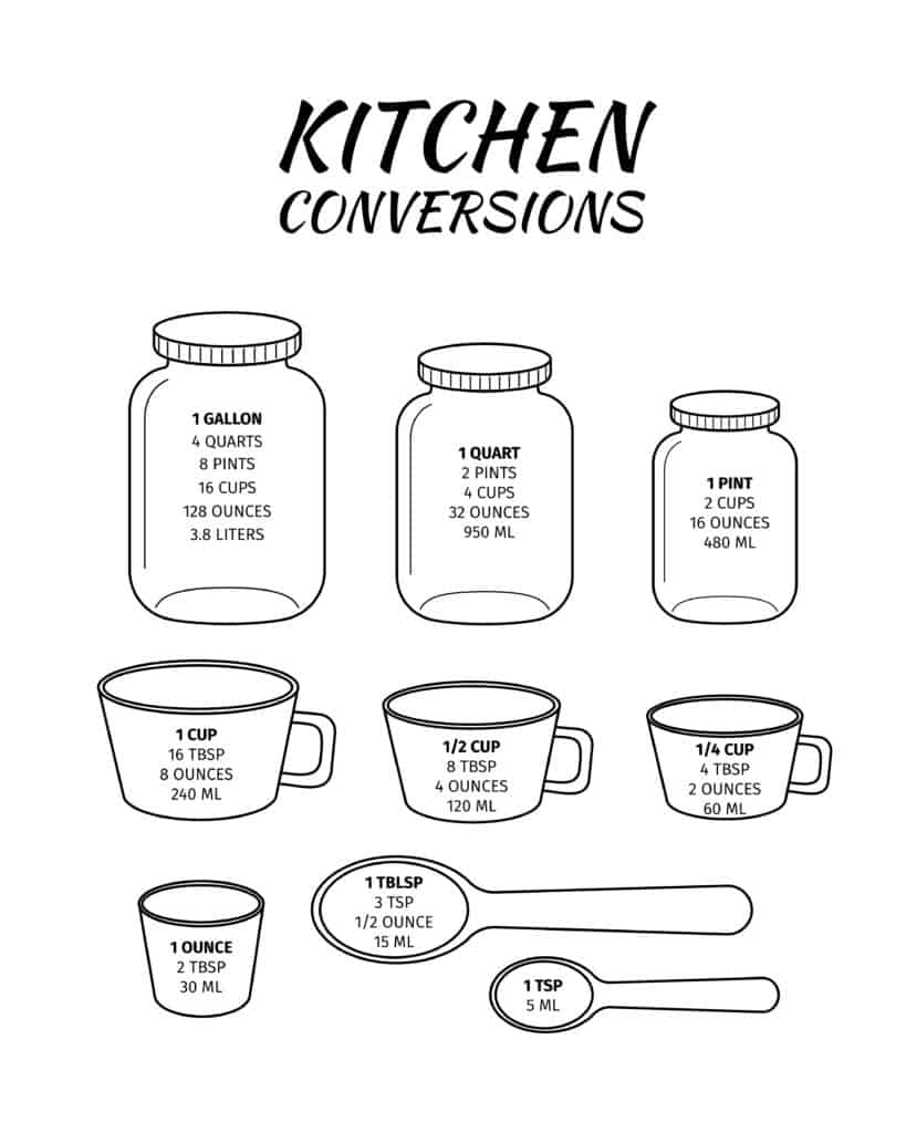 visual kitchen conversion chart, cups in pint and more